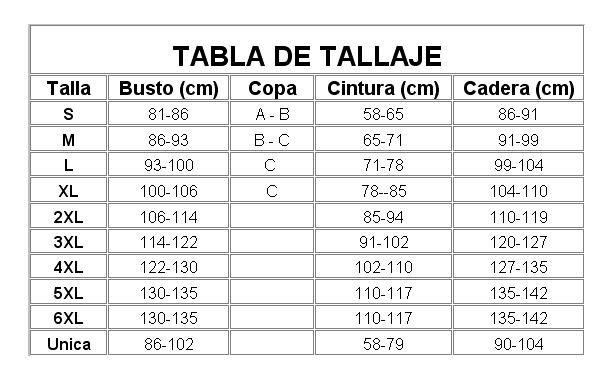 Tallaje.JPG tabela